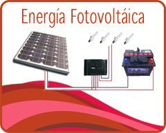 baner 02 fotovoltaica - Solar Ibérica
